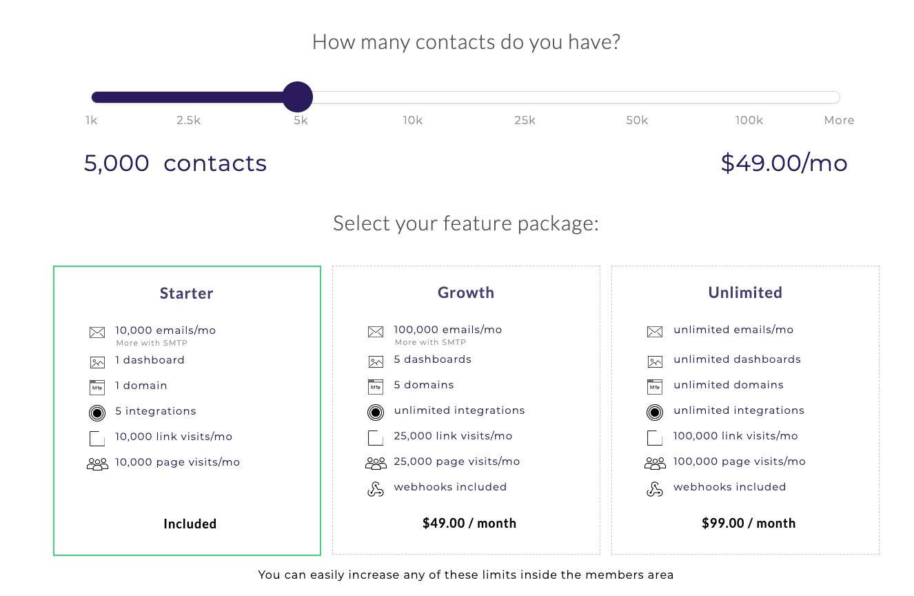 Platform.ly Review By Sotiris Bassakaropoulos